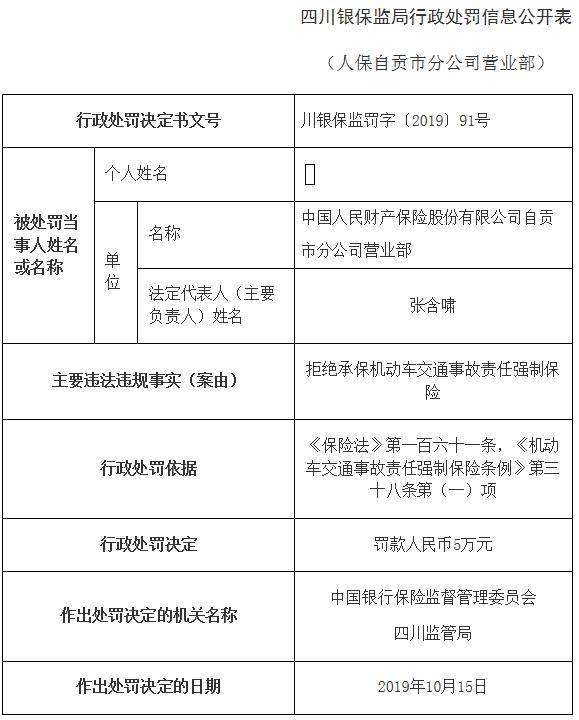 中国人保财险自贡违法领罚单 拒绝承保机动车交强险