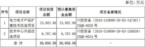 英杰电气的控股股东、实际控制人为王军、周英怀。本次发行前,王军、周英怀合计持股 4347.3345万股,占公司股份总数的91.5229%。其中,王军持有英杰电气2190万股,占公司股份总数的46.1053%;周英怀持有该公司2157.3345万股,占公司股份总数的45.4176%。