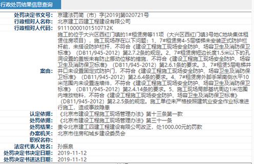 北京建工子公司遭北京住建委处罚:施工现场存5项问题