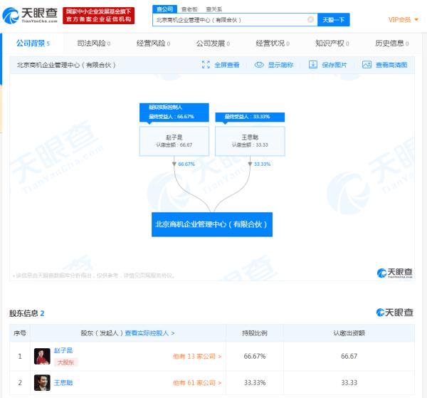 王思聪新增对外投资 入股北京商机企业管理中心