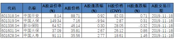 同样都是限售股减持,为什么只有中国人保跌停?