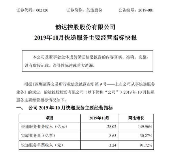 韵达快递:10月快递服务业务收入28.02亿 同比增149.96%