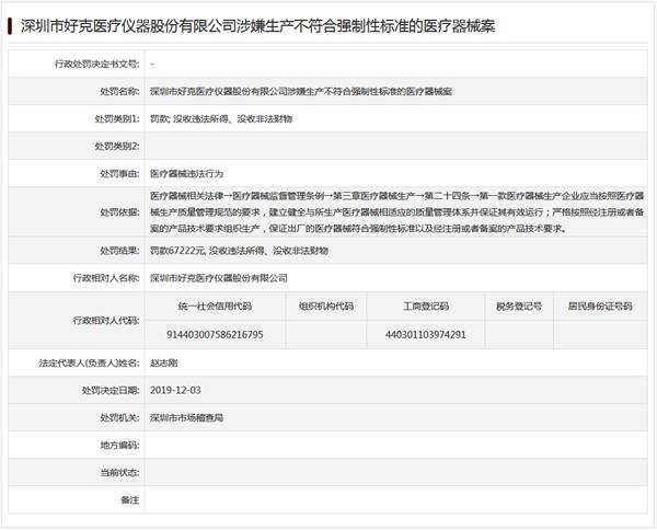 """深圳市好克医疗仪器股份有限公司涉嫌生产""""不符合强制性标准医疗器械"""" 被罚"""