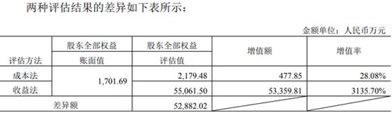 威创股份业绩创新低 出售可儿教育股权换赛道?