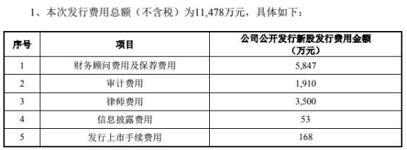 中国外运A股长期破发 中信证券和招商证券合赚5847万