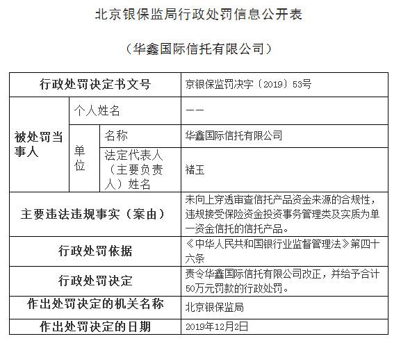 赚钱就这么简单:华电集团旗下华鑫信托违法遭罚 违规接受单一资金信托