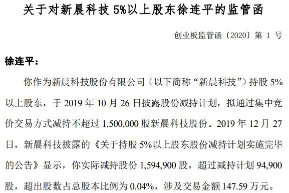 新晨科技股东徐连平违规减持收监管函!2019年前三季度净利下滑3.44%