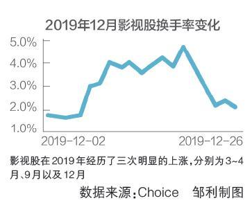 2020年综艺节目排行_芒果TV综艺节目变化分析