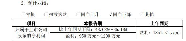 星网宇达2019年净利最高预降48.68% 收购星网船电形成的商誉减值1.5亿元