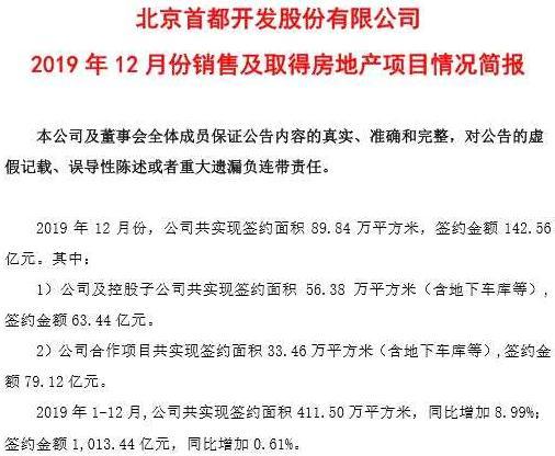 首开股份失守京城销售第一名:三年排名下跌20位,手握210亿资金仍难覆盖短债