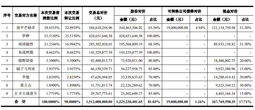 华凯创意15亿收购易佰网络被否跌停 华菁证券护航折戟