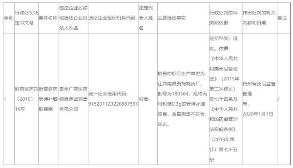 """贵州广奕医药物流集团销售劣药""""安神补脑胶囊""""被处罚"""