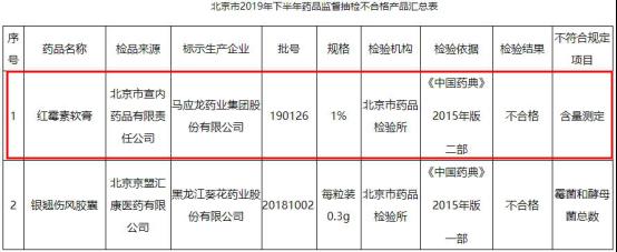 马应龙去年两登黑榜 红霉素软膏北京抽检不合格