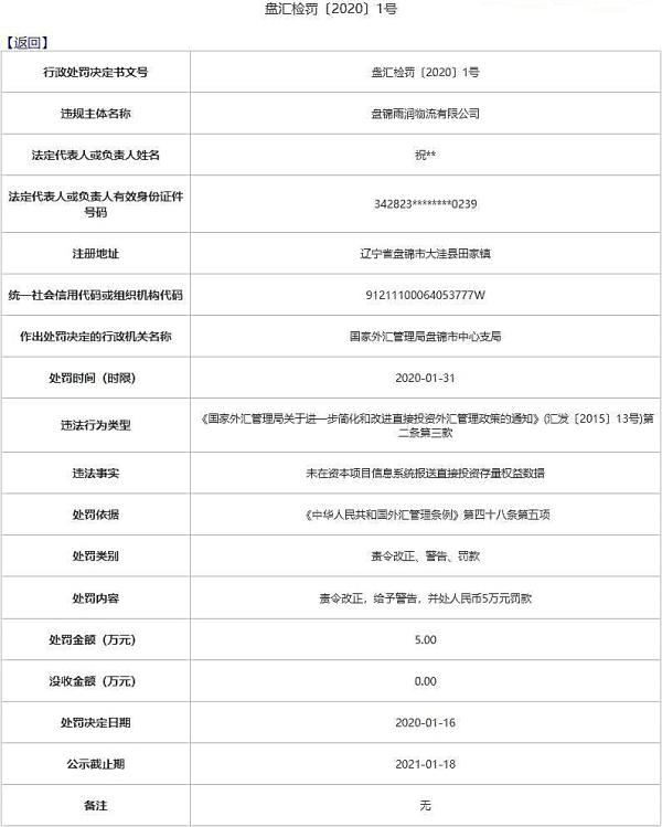 盘锦雨润物流违法遭罚 未在资本项目信息系统报送数据