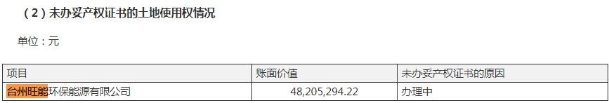 环保10号令新政首例虚假违法案曝光:旺能环境子公司被查 实控人单建明近7成股份质押