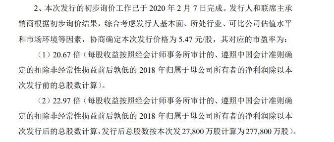 券商鼠年第一股:中银证券定价5.4元/股 拟募资超15亿