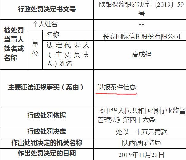 http://www.carsdodo.com/zonghexinwen/354008.html