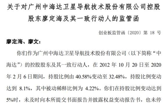 中海达控股股东与一致行动人违规减持收监管函!实控人廖定海疫情期间减持套现6590万元