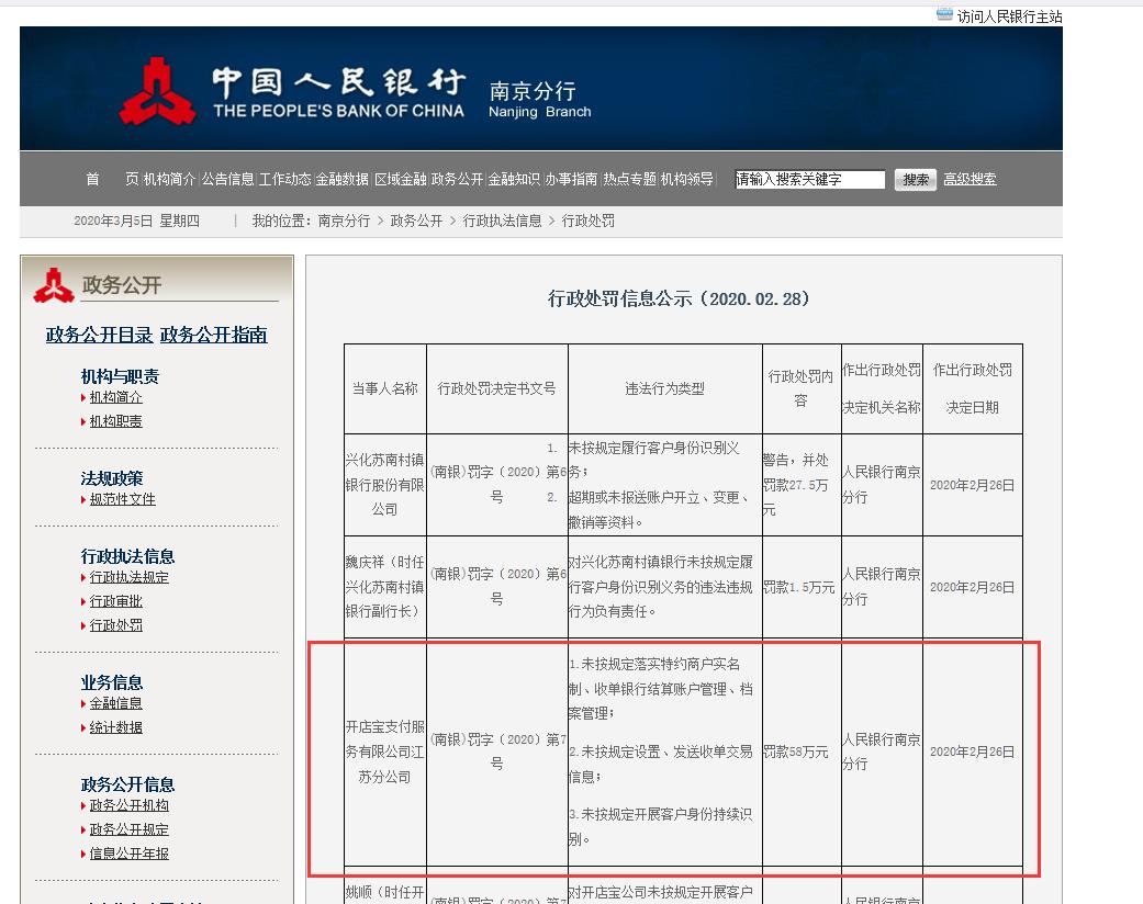 开店宝江苏分公司因未按规定落实特约商户实名制等被罚款58万元