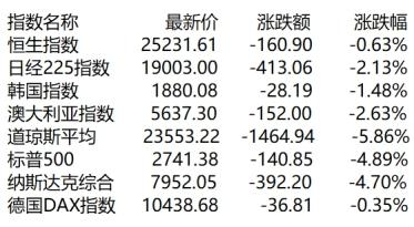 分析人士表示短期市场波动较大,建议控制仓位,多看少动