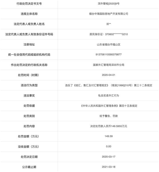 烟台中海国际房地产公司违法遭罚150万 私自买卖外汇