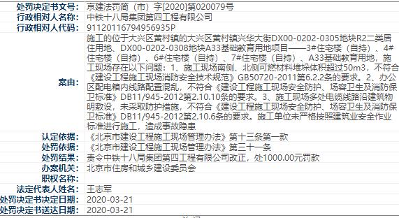 中铁十八局四公司、中铁十四局未严格按标准施工遭北京住建罚款1000元