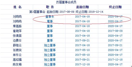 安井食品董事长刘鸣鸣遭监管谈话 违规减持未先信披