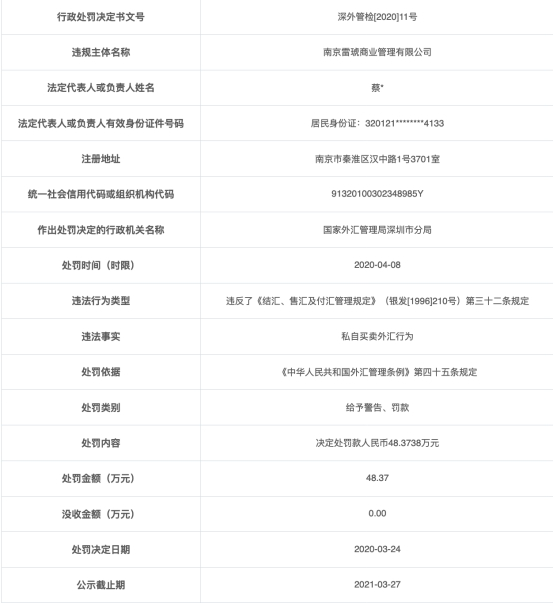 南京雷琥商業管理有限公司違法被罰48.3738萬元,私自買賣外匯