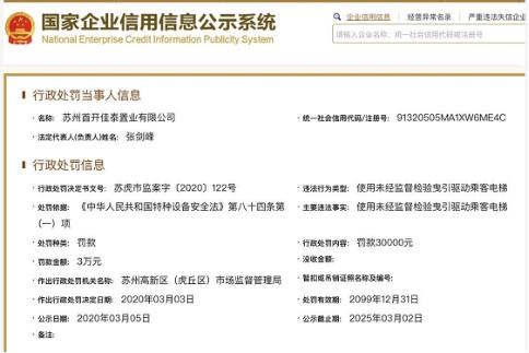 苏州佳泰违法使用未经监督检验电梯 股东为首开股份(600376)