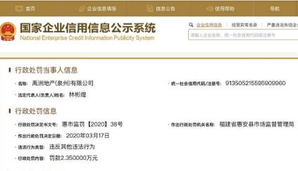 禹洲地产泉州涉嫌发布虚假广告案被市场监督管理局罚2.35万元
