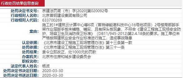首钢建设集团未严格按标准施工遭北京住建罚款