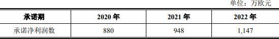 埃斯頓借款14.2億元,擬以現金方式購買鼎派機電51%股權