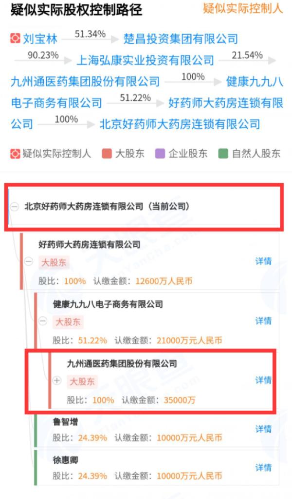 """九州通旗下""""好药师大药房""""因发布违法广告被处罚"""