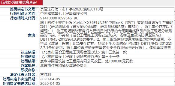 中建七局和一局发展未严格按标准进施工遭北京住建处罚
