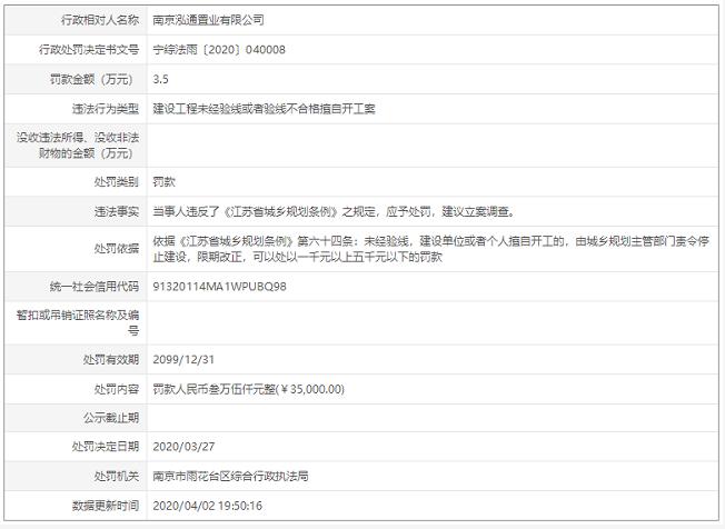 南京泓通置业被处罚:建设工程未经验线或验线不合格擅自开工