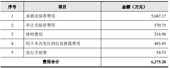 雷赛智能盘中最低下跌8.91%至25.05元 最高上涨3.64%至28.50元