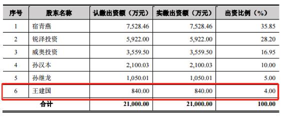 华夏人寿错过威奥股份IPO:7折转让原始股,一年获利5500万