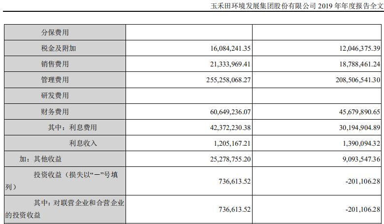 玉禾田研发投入两年为零元 近3.5万名退休者撑起实控人近百亿身价