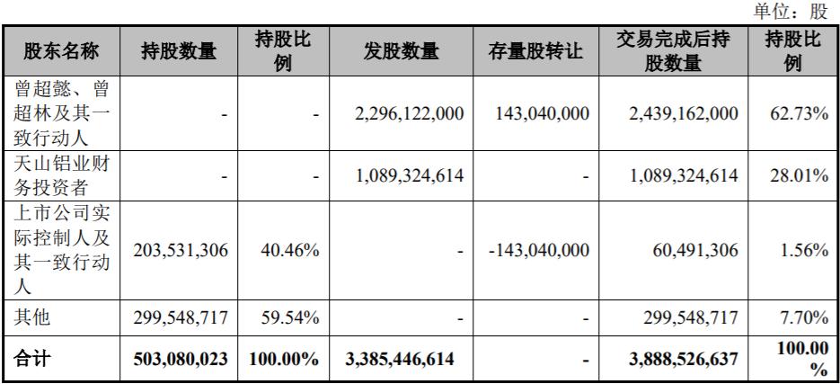 新界泵业发行股份购买资产获有条件通过