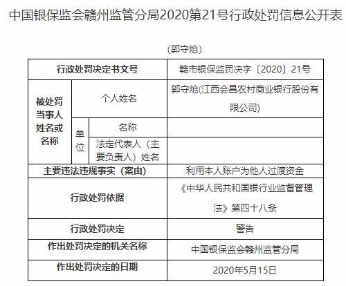 江西会昌农商行3宗违法遭罚 向房企发放流动资金贷款