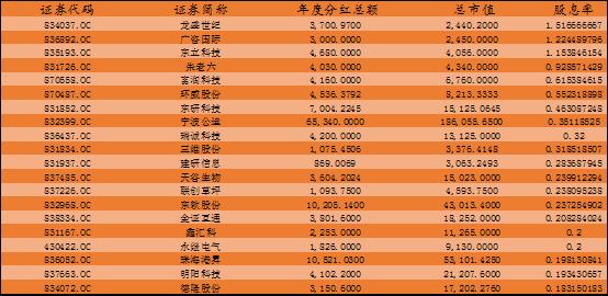 http://www.qwican.com/caijingjingji/3758599.html