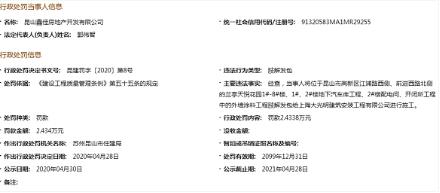 昆山兰亭天悦花园肢解发包遭罚2.43万元 为广电地产旗下项目