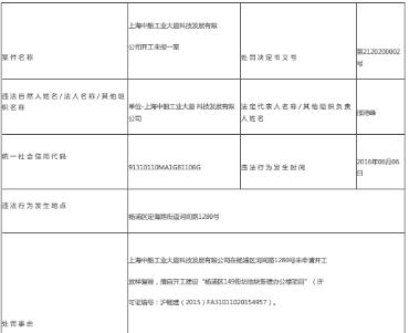 中船工业大厦违法开工未报遭罚2000元 为中船科技子公司