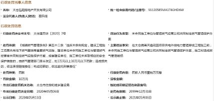 合景泰富集团太仓项目遭罚款10万元 违法施工致燃气管道破损