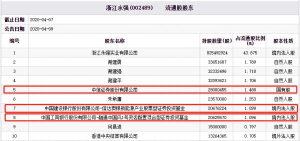 浙江永強股價跌停 跌幅10.02%