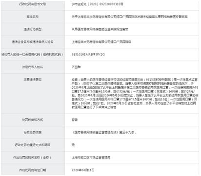 上海益丰虹口广灵四路店违法未备案卖医用口罩遭警告