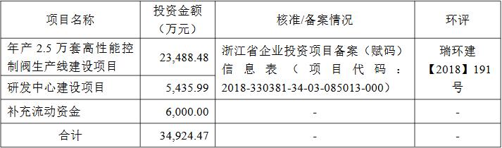 浙江力诺(300838.SZ)2019年业绩下滑 净利6778万逾期应收账款1.3亿