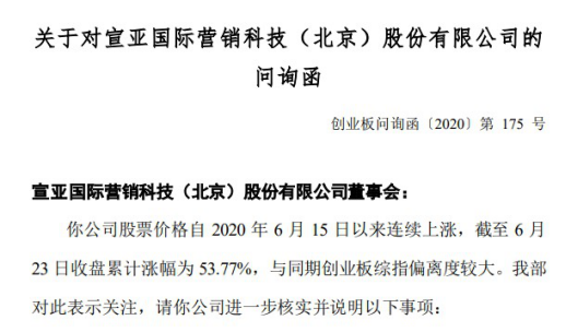 """傍上字节跳动热点炒作股价?宣亚国际遭问询!去年净利下滑超50%两年两度""""蛇吞象""""均告败"""