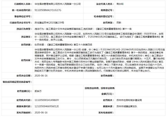 华住酒店苏州一天2分公司违法被罚款20万元 施工图绕道审查关