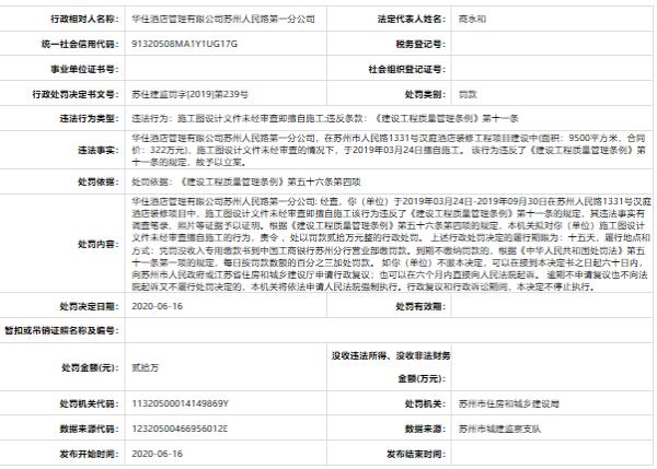 华住酒店苏州两家分公司同日收罚单 消息称其拟赴港二次上市